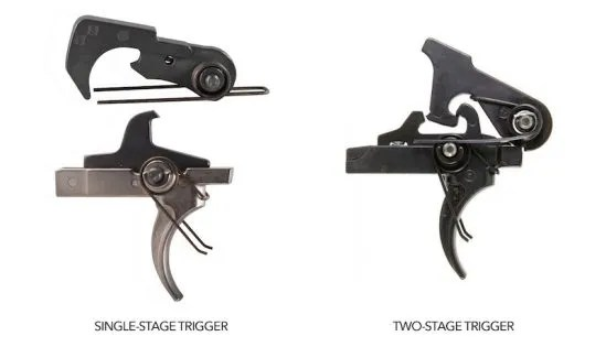 Finding the Right Trigger For Your AR15