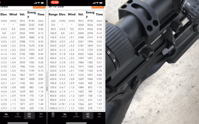 is 6.5 creedmoor better than .308
