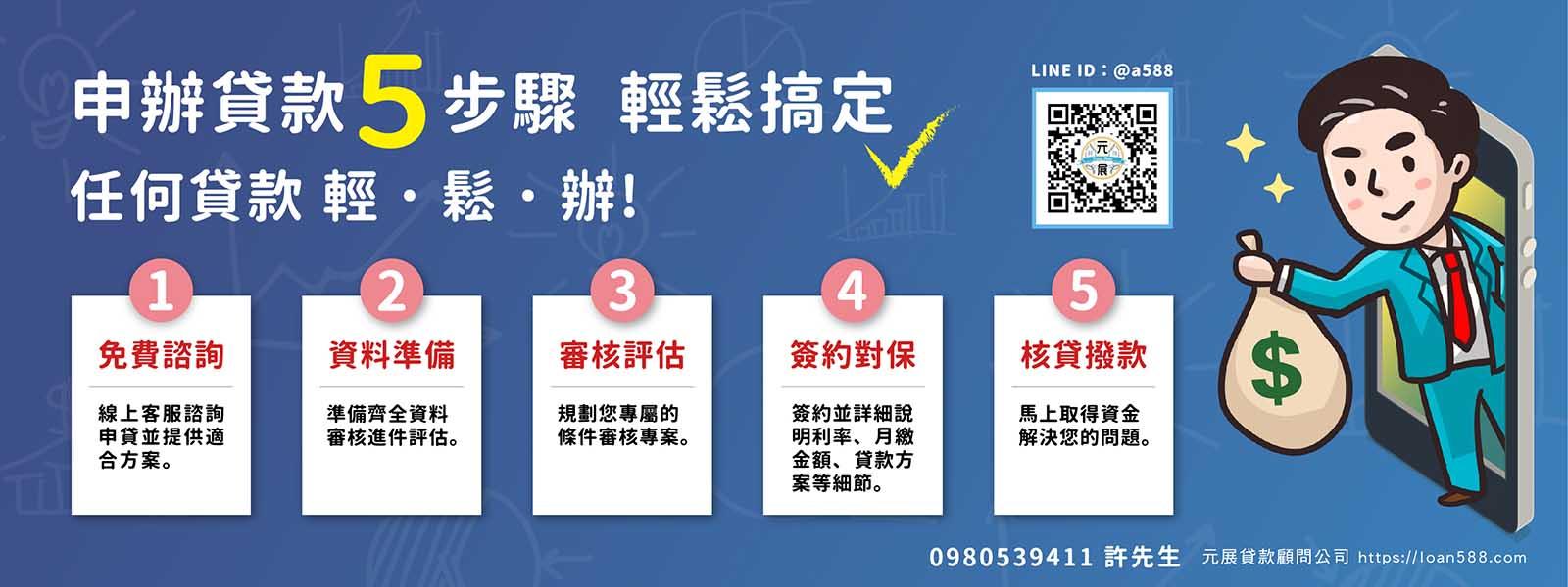 5步驟輕鬆貸