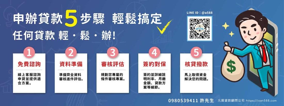 房屋貸款申辦步驟