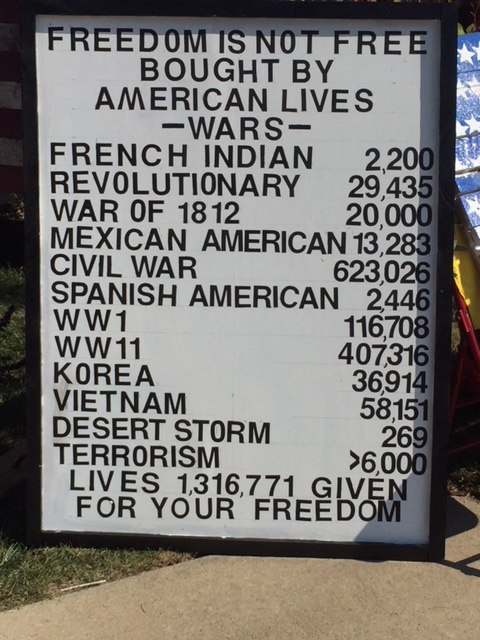 American Lives Lost in Wars