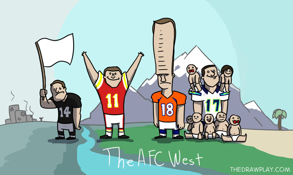 Merry Christmas From The AFC West LobShots