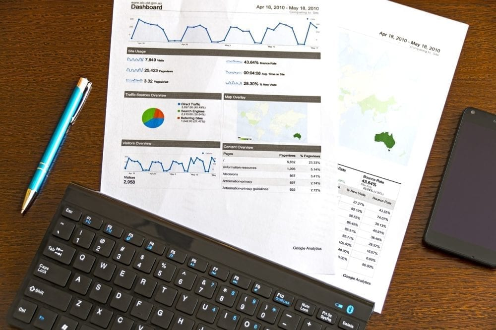 Google Adwords for Small Business Owners: 4 Easy, Actionable Tips PLUS How to Get Started