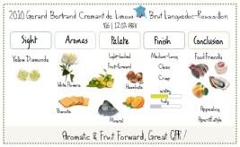 2010-gerard-bertrand-cremant-de-limoux-brut-languedoc-roussillon-france1