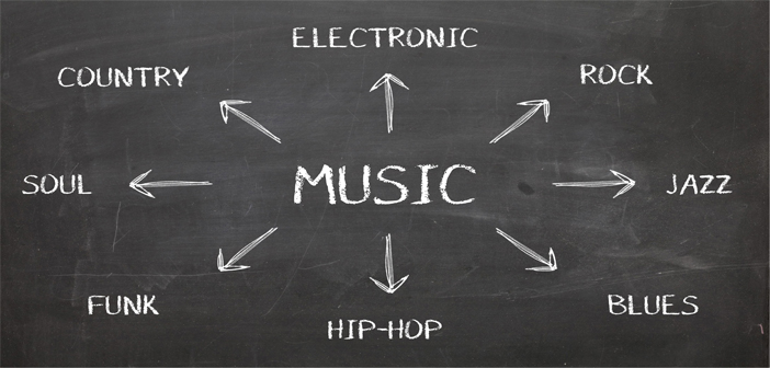 Local_Loans_What_are_the_multiple_genres_of_music