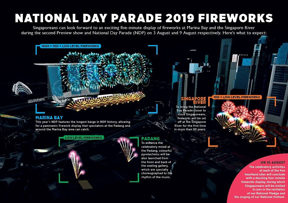 NDP 2019: Fireworks to be set off at Singapore River for the first