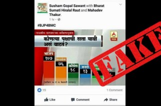 A screenshot of Susham Sawant's post in which he shared the fake poll