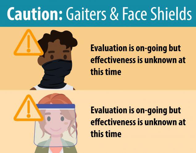 caution gaiters face shields medium