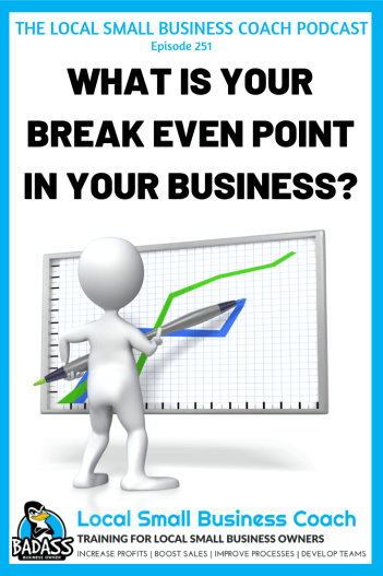 What is Your Business Breakeven Point