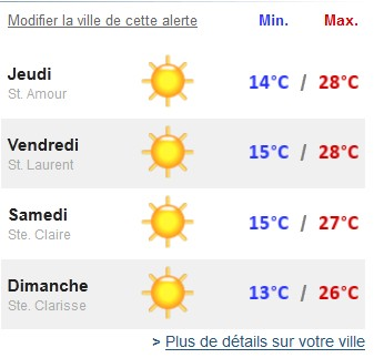 meteo lac d'Annecy 2012
