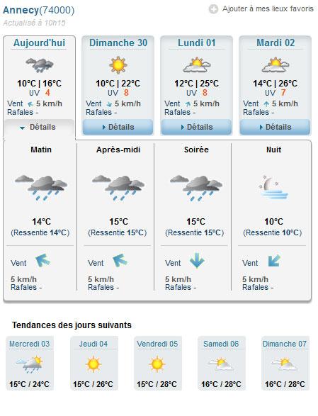 météo juillet annecy