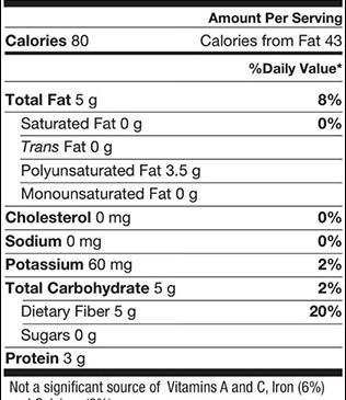 chia-nutritional