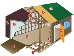 Mini BarnShed Exploded Diagram | Locke Buildings, Clackamas