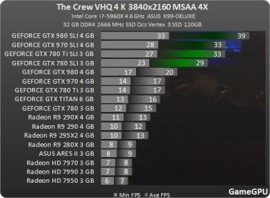 Test_GPU-Simulator-The_Crew-cach-crew_3840_review_benchmark_comparativo_placa_de_vídeo_processador_AMD_nvidia_MSAA_ultra