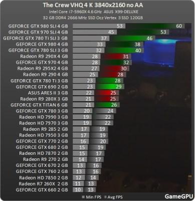 Test_GPU-Simulator-The_Crew-cach-crew_3840_review_benchmark_comparativo_placa_de_vídeo_processador_AMD_nvidia_no_AA_ultra
