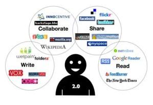 Social Media Marketing 2012