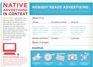 Native Advertising Definizione
