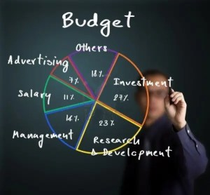 Budget Allocation Marketing