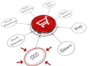 Seo-E-Commerce