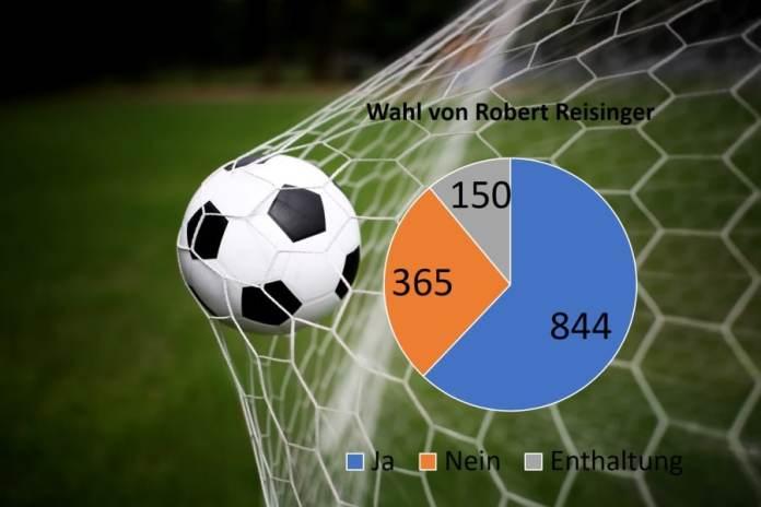 Wahl Robert Reisinger TSV 1860 München