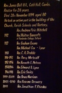Rectors Board at St Margaret's Parish Church Brotton