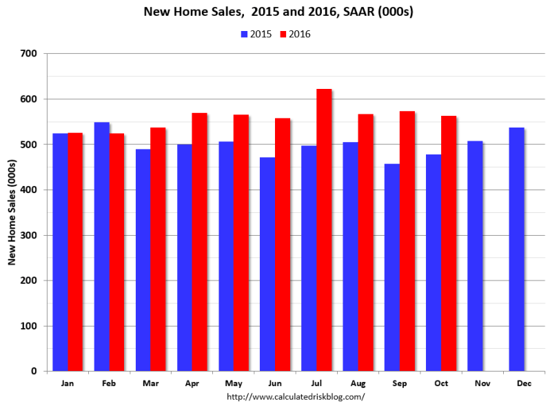 new-home-sales-growth