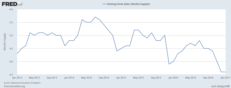 existing-home-inventory