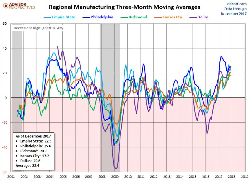 Jan Manufacting Boom!