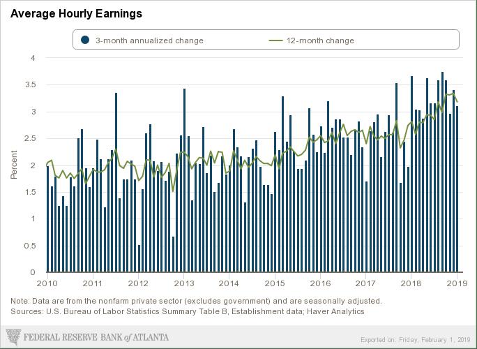 Feb wage tracking data