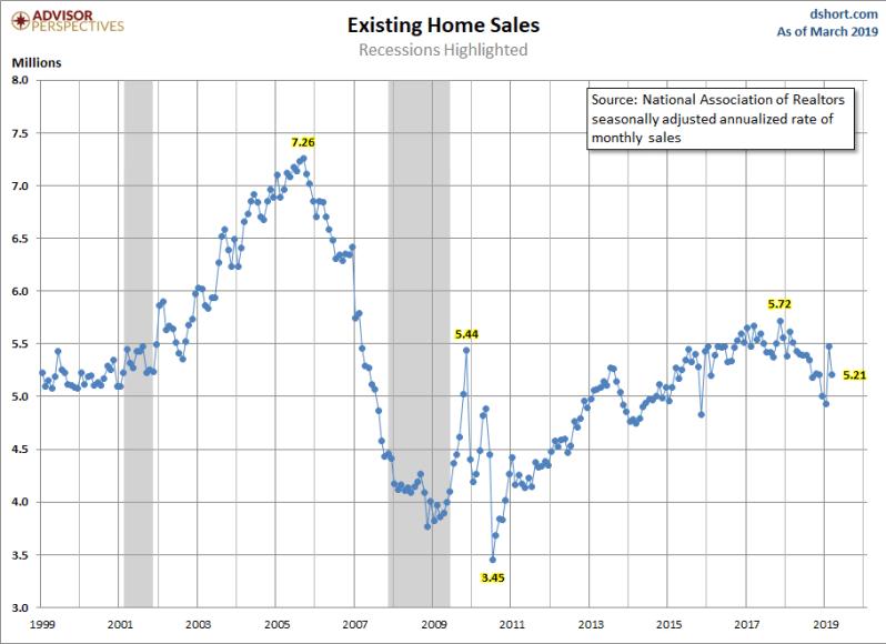 April EHS sales