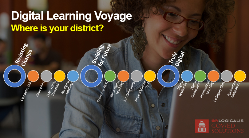 Digital Learning Voyage