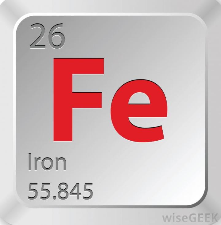 The Atomic Number Of Iron Logical Muslim