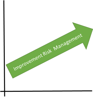 Big Data and the PMO better risk management