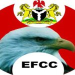 Efcc Recruitment Form