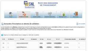 Gestion des demandes de crédits SNL - LogiSam