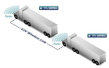 Peloton-auto-trucks