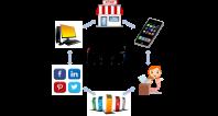 omni-channel order management