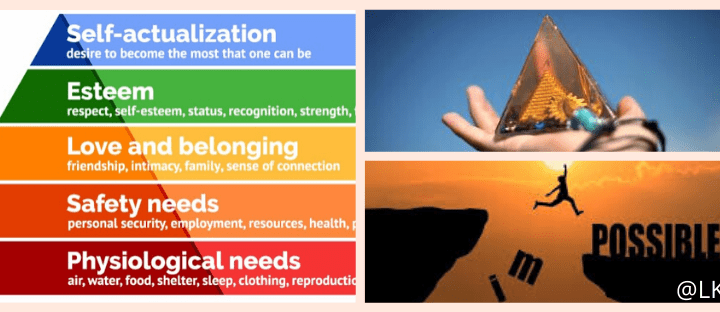 Maslow's hierarchy of needs Theory – Role of Motivation