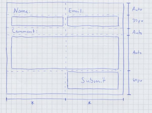 CSS grid intro for WPF/XAML developers