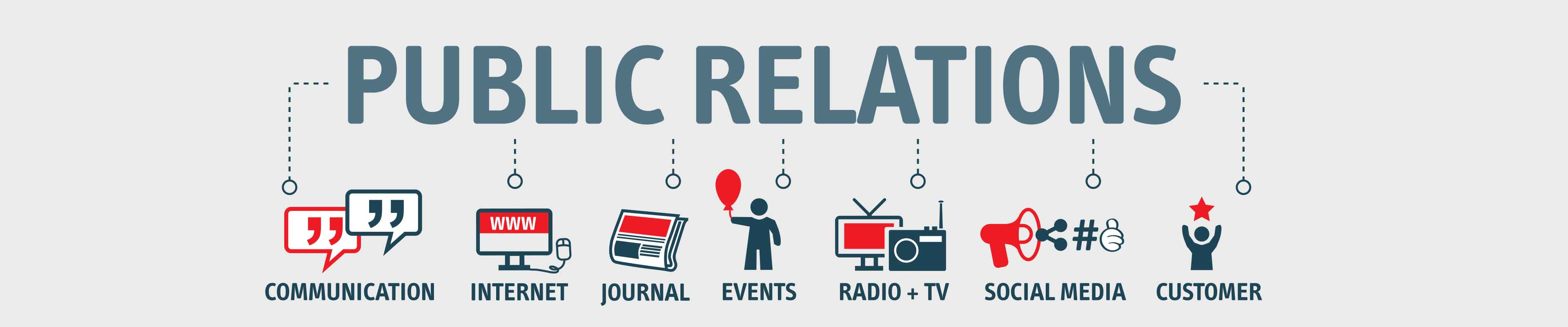 Publi Relations banner