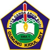Pembagian Wilayah Zonasi Sekolah SMA Negeri Kab Gunung Kidul