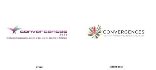 Convergences