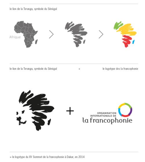 Logo_15e_Sommet_Francophonie