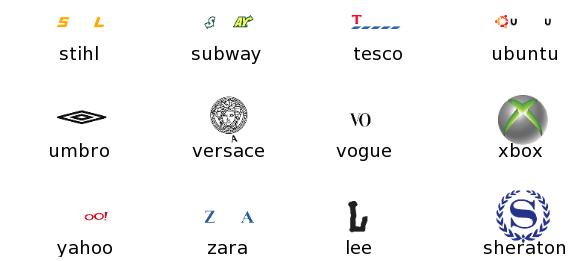 Logo Quiz Level 5 Solution Novocom Top