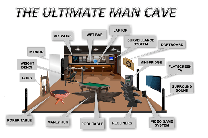 The Ideal Man Cave