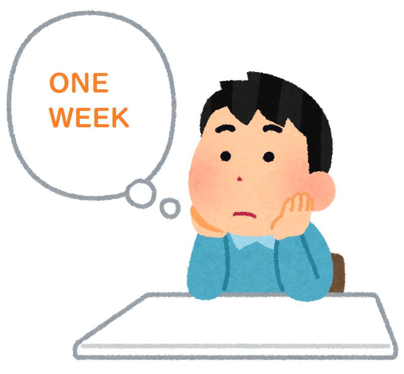 ブログ開設1週間を振り返る