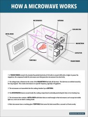 microwave diagram_04