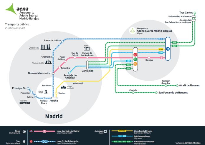 mapa transporte público -aeroporto de barajas - Madri
