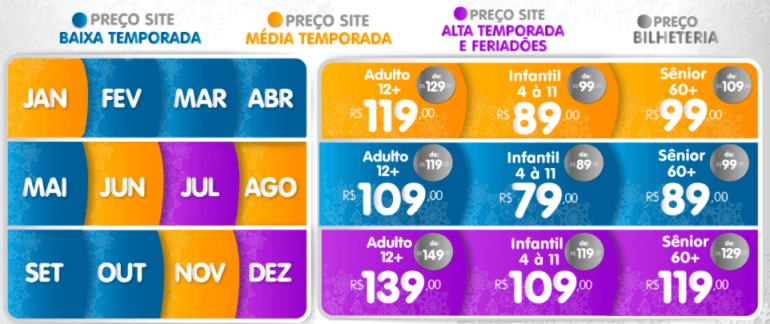 Snowland - Preços