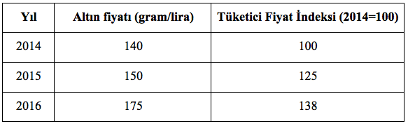 istatistik14-4